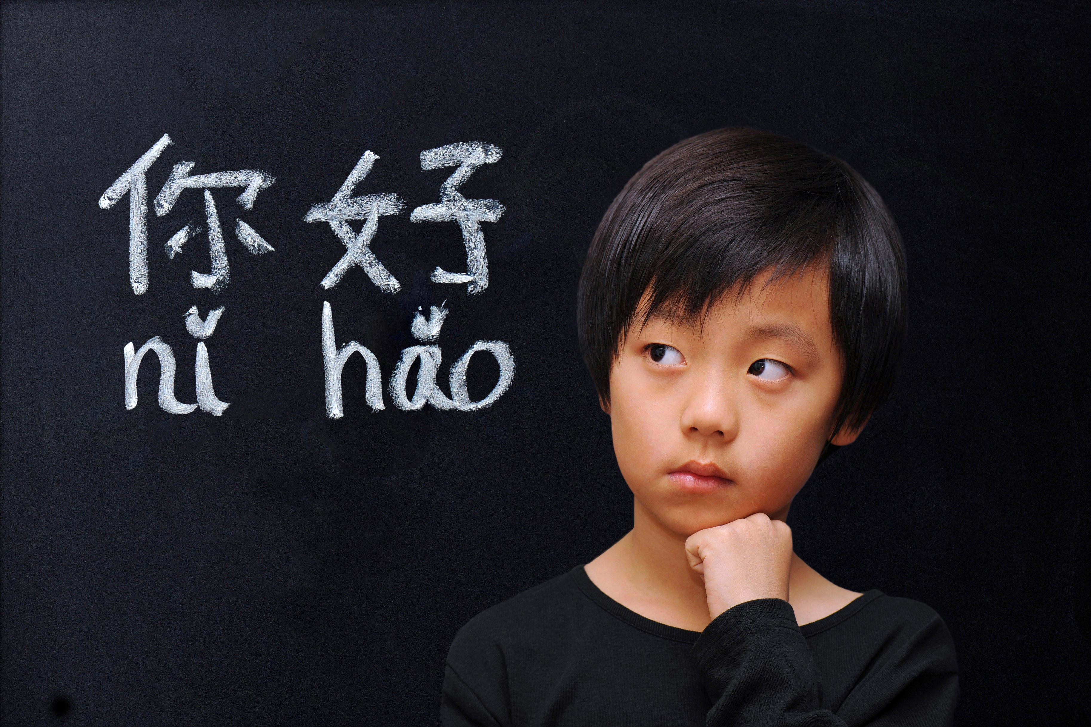 The most recommended Chineselessons for beginners